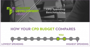 Image from CPD benchmarking tool