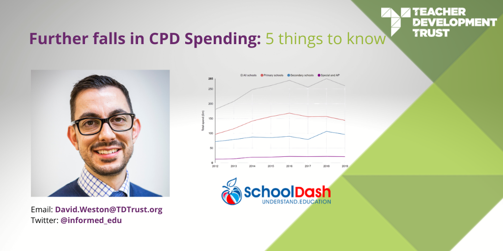 Further falls in CPD Spending: 5 things to know